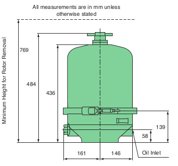 Centrifuge Dimensions